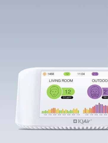 AirVisual Pro, a monitor displaying the indoor and outdoor air quality