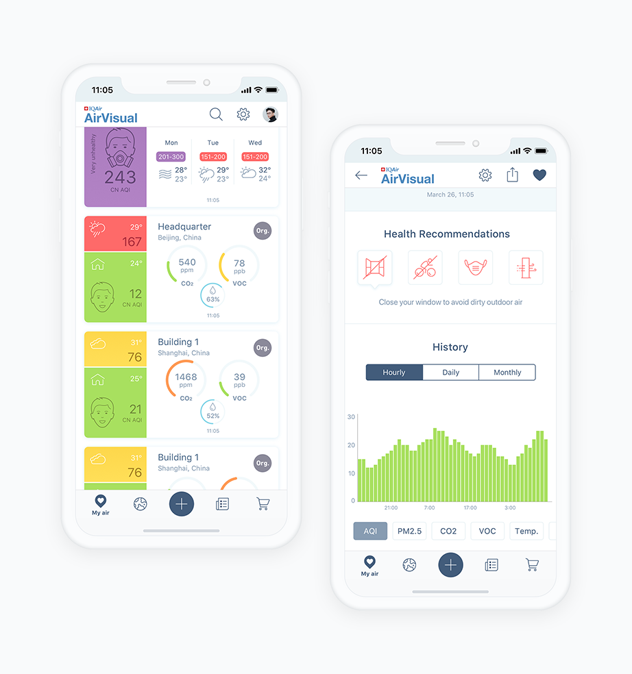 Air pollution app