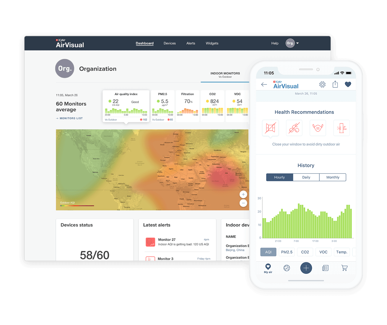Overview of the air quality monitoring solution