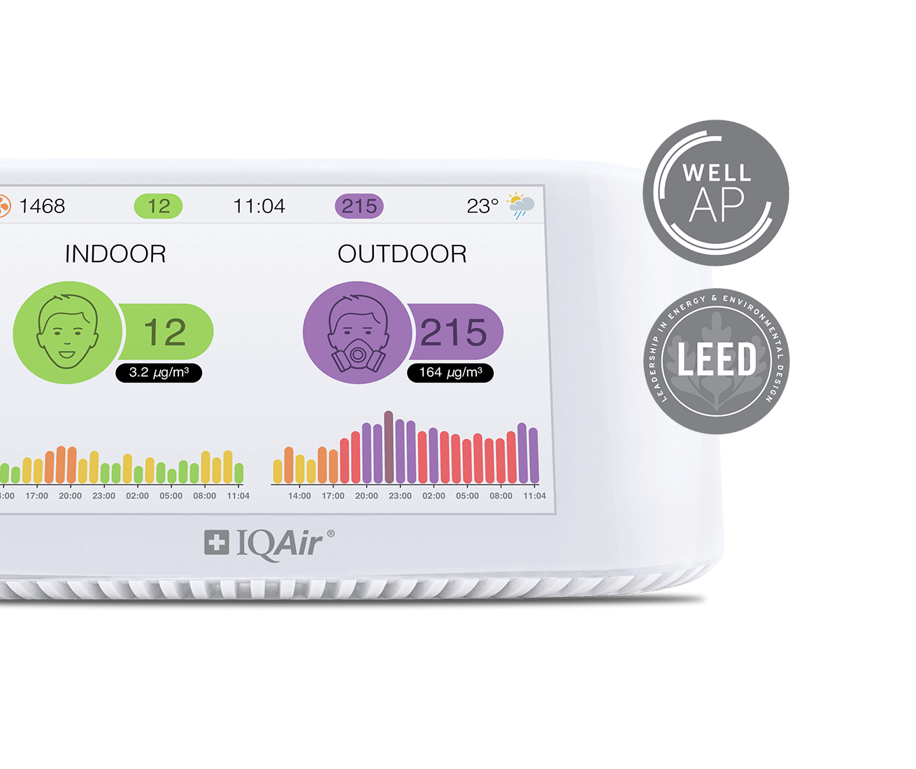Air quality monitor AirVisual Pro